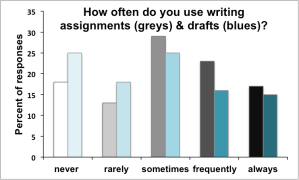 writingassignments