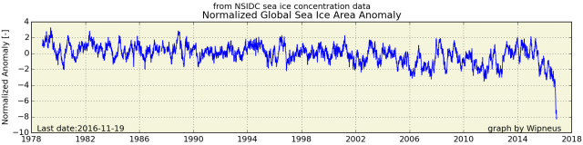 nsidc_global_area_normanomaly.png